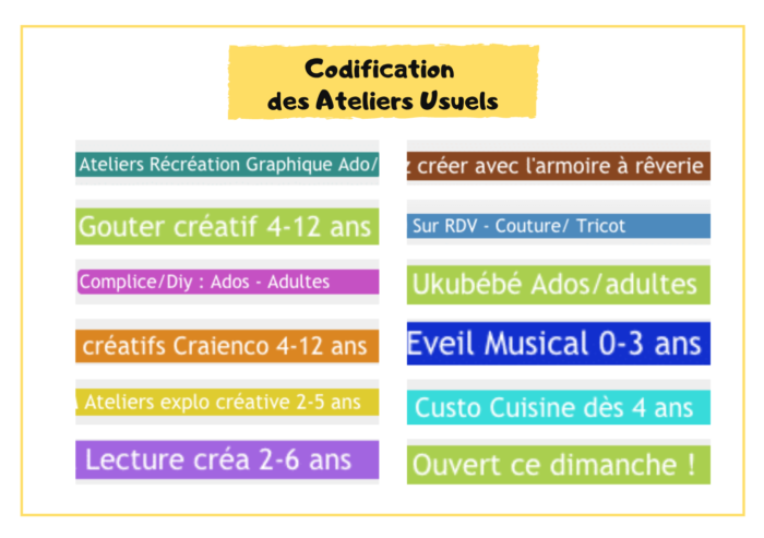 code couleur ateliers