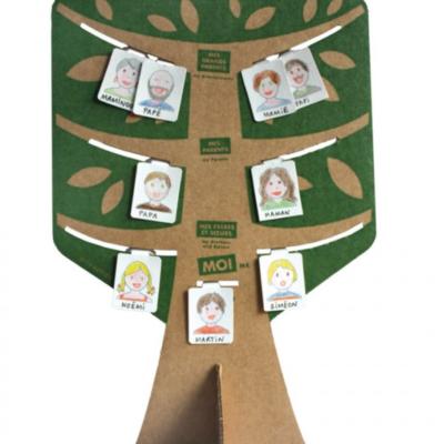 Kit arbre généalogique Famille - Pirouette Cacahouète